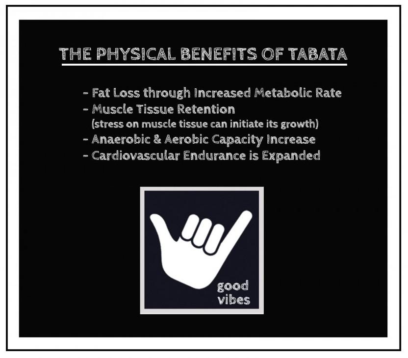 tabata benefits the body