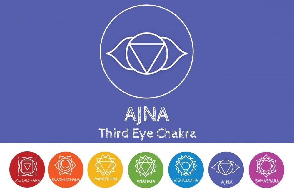 third eye chakra graphic